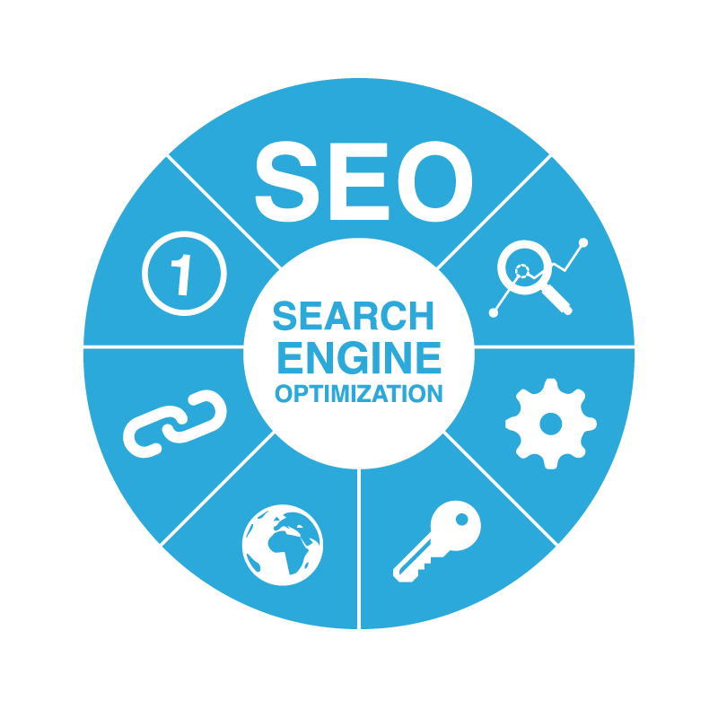 National SEO Services are the key to your online marketing