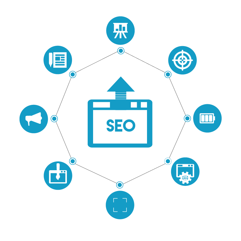 So, What Exactly Is Search Engine Optimization?